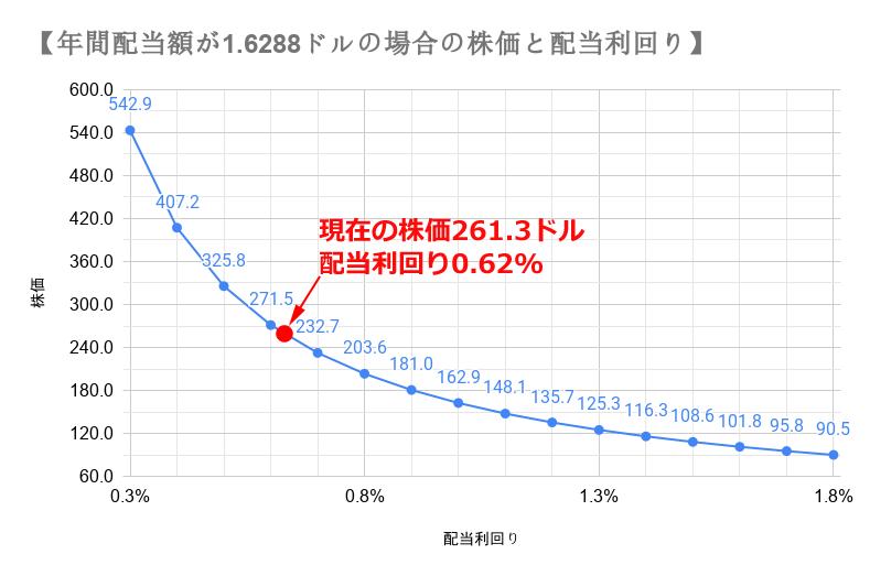 width=789